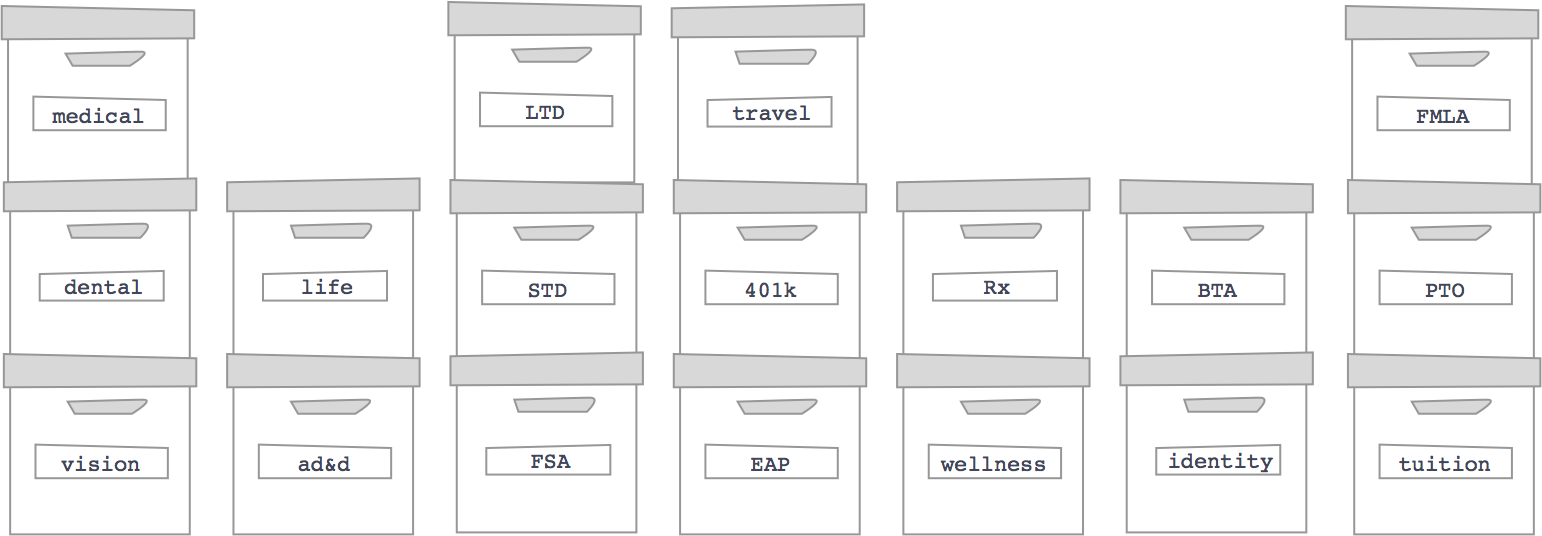 Graphic of boxes stacked on top of each other with benefit labels on them. Medical, dental, etc.